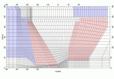 Original fine mesh